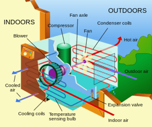 how-does-air-conditioner-work